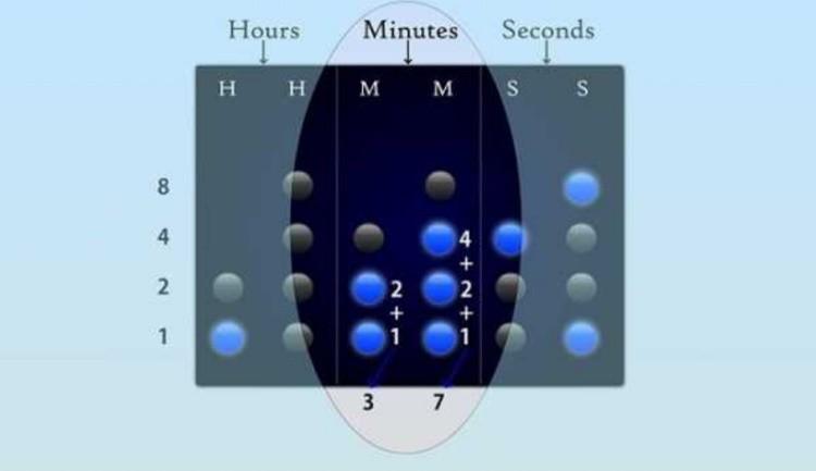 Минуты на бинарных часах
