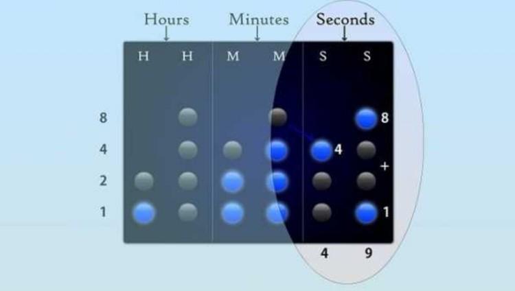 Секунды на бинарных часах