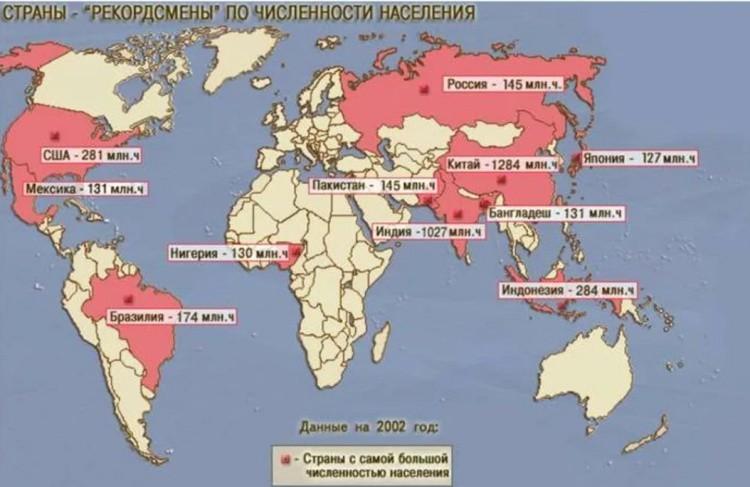 Крупнейшие по населению страны мира