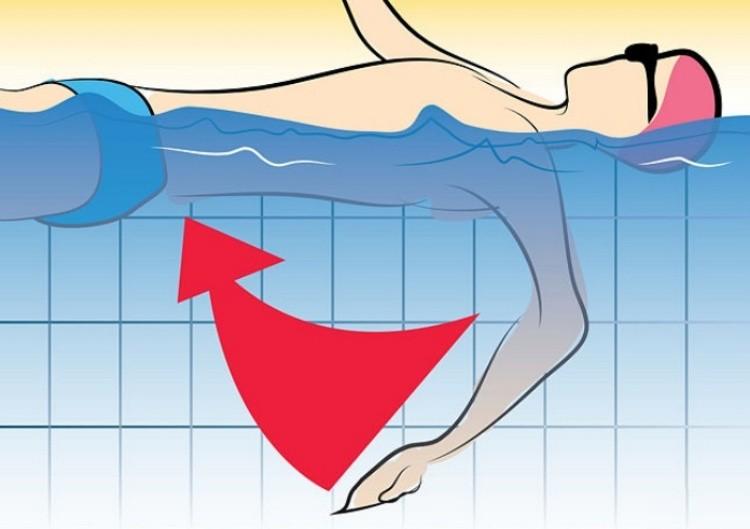 Плавание как